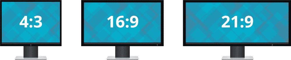 Kích thước màn hình máy tính