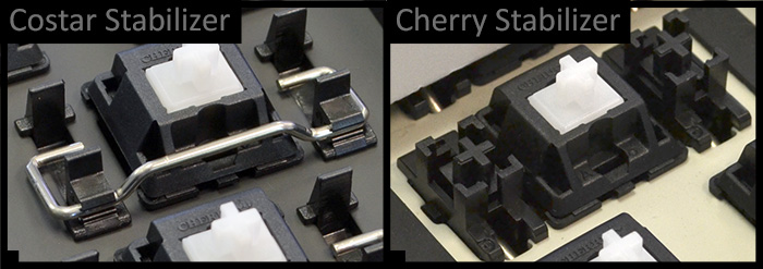 Cherry vs Costar