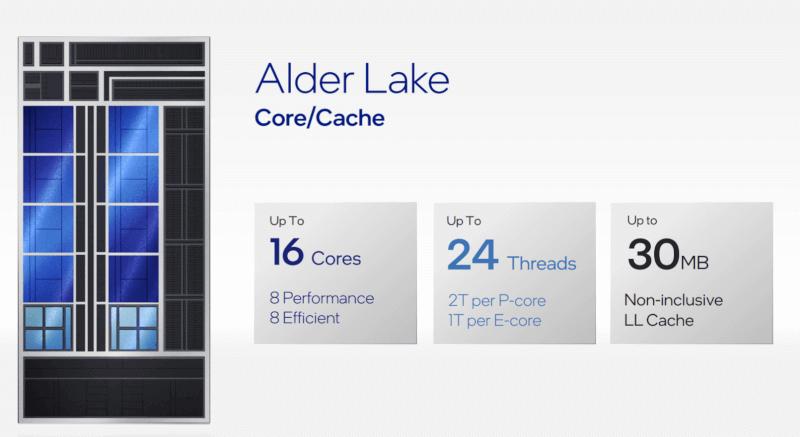 Bộ nhớ đệm và lõi thế hệ thứ 12 cũ hơn của Intel