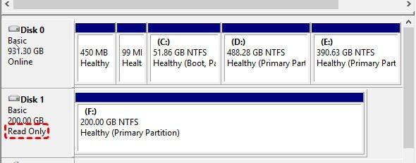 Dấu hiệu bạn đang gặp lỗi SSD