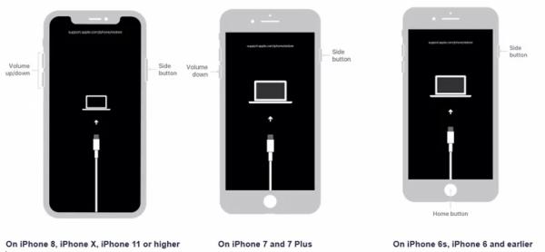 PassFab iPhone Unlocker iTunes
