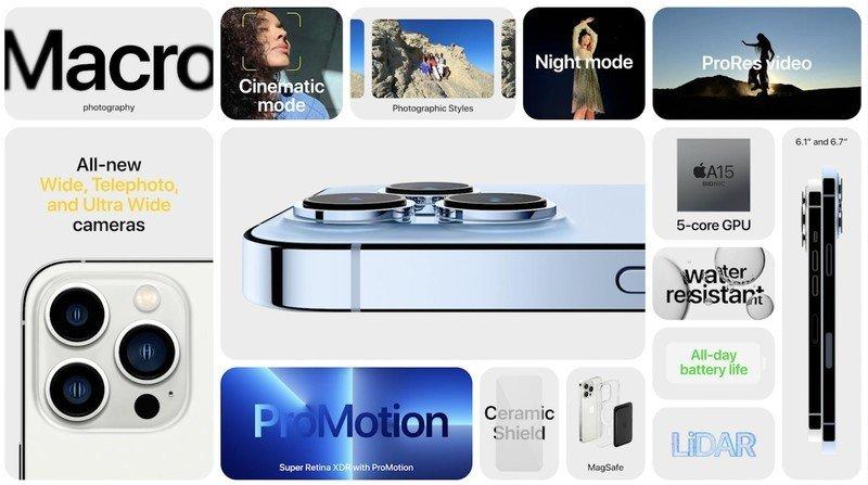 Iphone 13 Pro Macro
