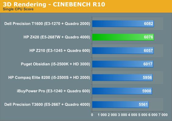 Kết xuất 3D - CINEBENCH R10