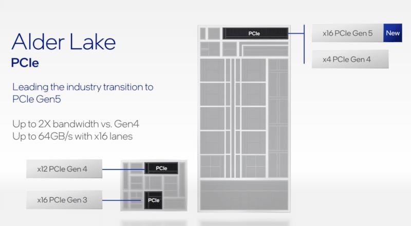 Alder Lake PCIe Gen5