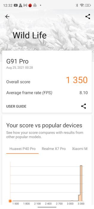 Blu G91 Pro Benchmark 3DMark Ảnh chụp màn hình