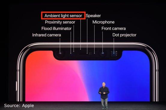 Làm sạch cảm biến ánh sáng xung quanh để khắc phục sự cố mờ màn hình iPhone