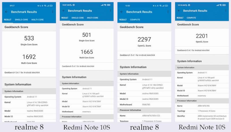 realme 8 và Redmi Note 10S - Điểm chuẩn